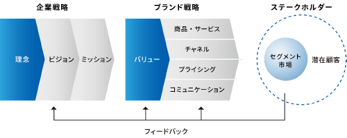solution_brandingのコピー